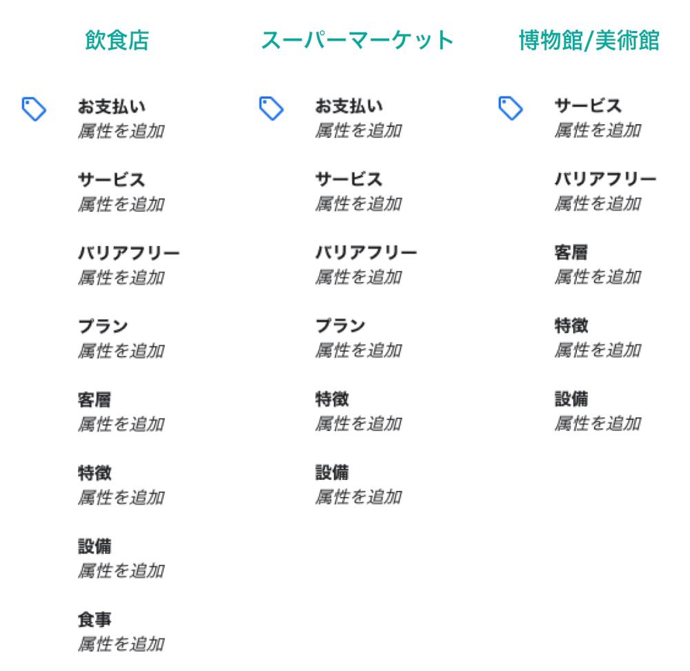 Googleマイビジネス 属性の追加